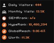 domainhunters.info widget