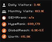dox.ninja widget