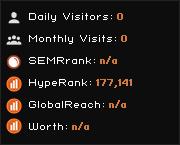 draynor.net widget