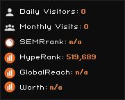 drugid.info widget