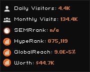 dulux.com.sg widget