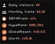 earnclix.us widget