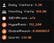 easyaftereffects.net widget