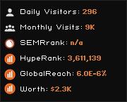 elfite.net widget