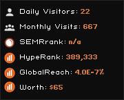 elitetrading.de widget