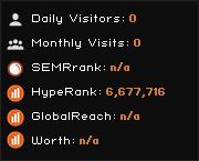 elixir.pl widget