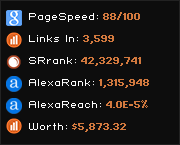 elixx.me widget