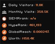 elvxing.net widget