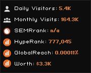 ero-collect.net widget