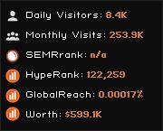 errorworks.gr widget