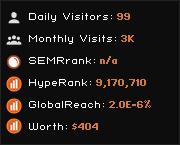 exampro.net widget