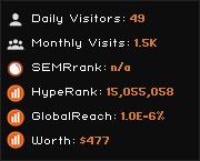 excela.net widget