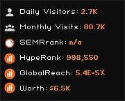 exdebian.org widget