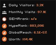 exit-5.info widget