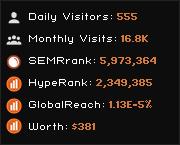 exola.net.ng widget