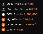 expres.rs widget