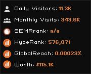 expressdownload.co widget