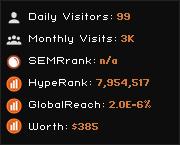 extracredit.net widget