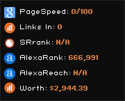 fai-research.org widget