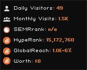 fargocoin.net widget