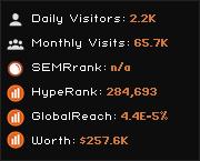 fastcashlane247.net widget