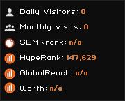 fasterandfaster.net widget
