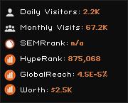 fastsmm.net widget