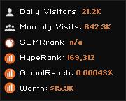 fe-heroes.net widget