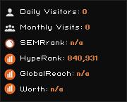 fear.net widget