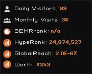 feedex.dk widget