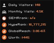 feelinggroovy.org widget