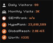 feetshow.net widget