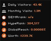 fetishbank.net widget