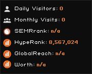 financeblogger.net widget