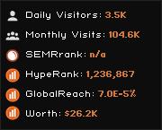 find-xss.net widget