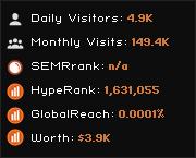 findzipcode.net widget
