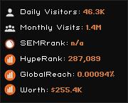 firstanalsex.org widget