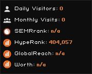 firstrap.info widget