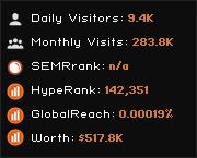 fitnessone.net widget