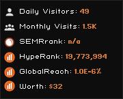 fivecoins.net widget