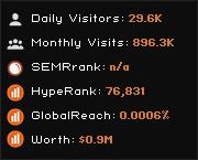 flica.net widget