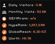 fliptext.info widget