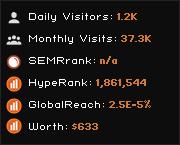 flm4u.net widget