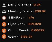 flyinguwe-community.de widget