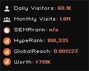 flylady.net widget