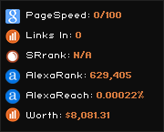 forex-makler.ru widget