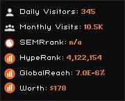 forum.md widget