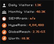 forumforever.ru widget