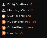 forumlandrover.org widget