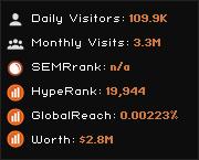 forumpromotion.net widget